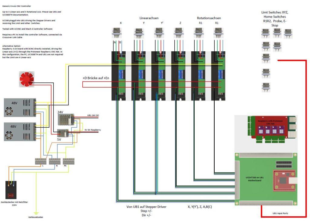 Electronics-v2